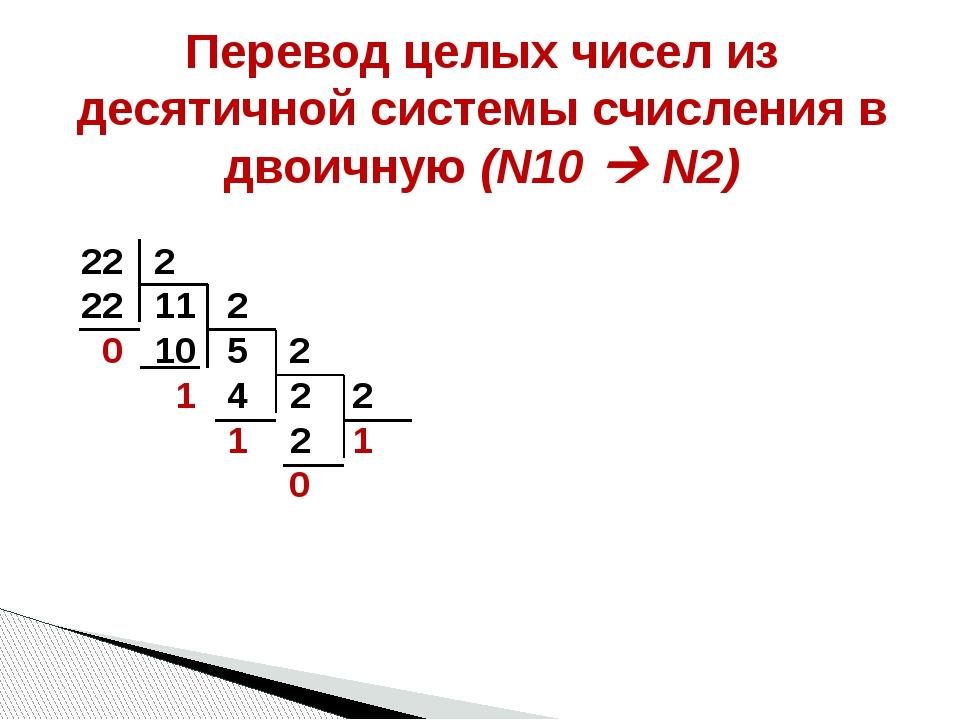 Перевод целых чисел из десятичной системы счисления в двоичную (N10  N2) 22...