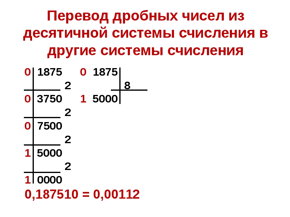Перевод дробных чисел из десятичной системы счисления в другие системы счисл...