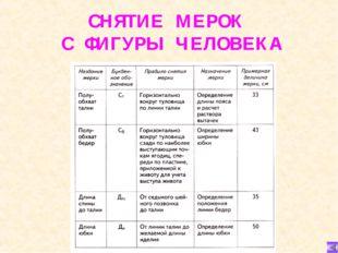 СНЯТИЕ МЕРОК С ФИГУРЫ ЧЕЛОВЕКА