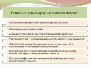 Основные задачи организационных моделей