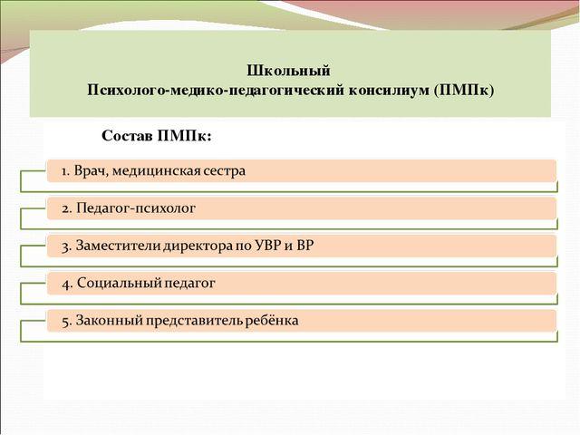 Школьный Психолого-медико-педагогический консилиум (ПМПк) Состав ПМПк: