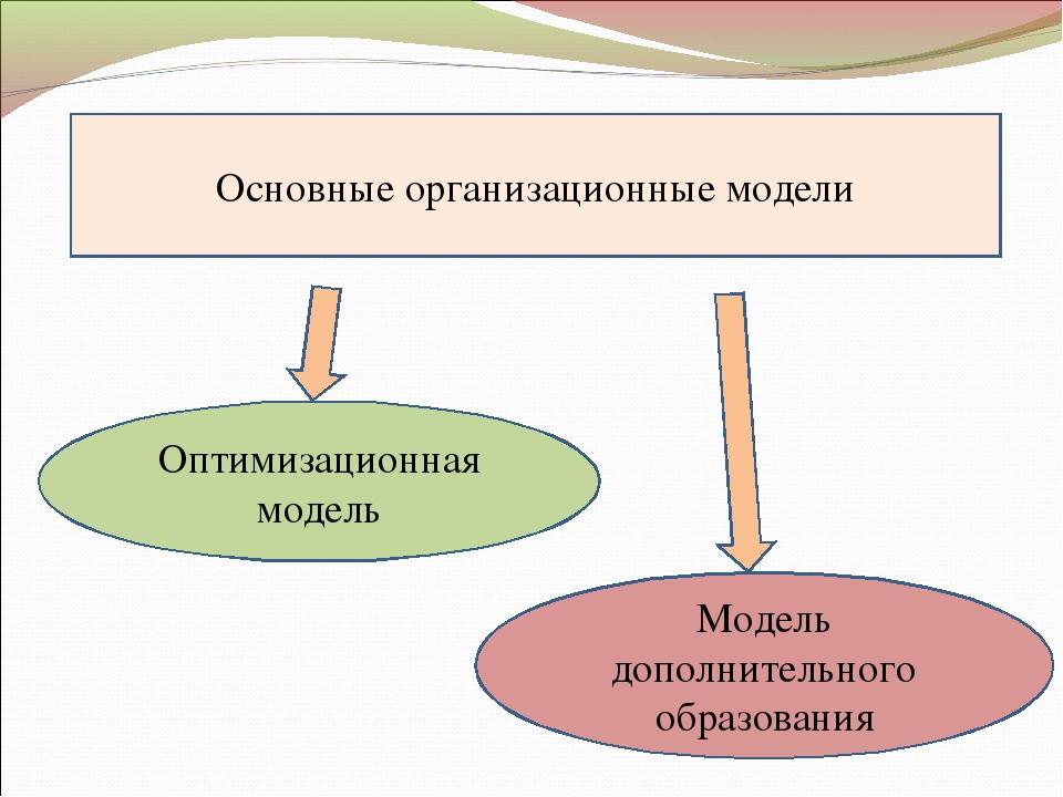 Основные организационные модели Оптимизационная модель Модель дополнительного...