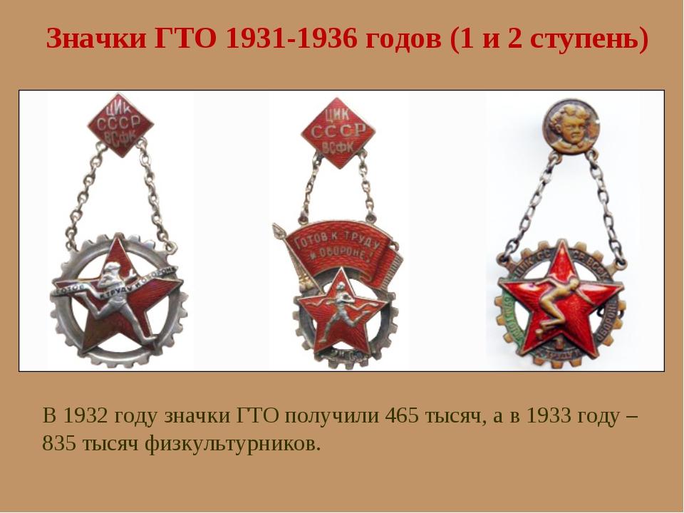 Значки ГТО 1931-1936 годов (1 и 2 ступень) В 1932 году значки ГТО получили 46...