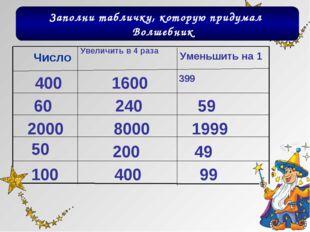 Заполни табличку, которую придумал Волшебник 99 400 100 49 200 50 1999 8000 2
