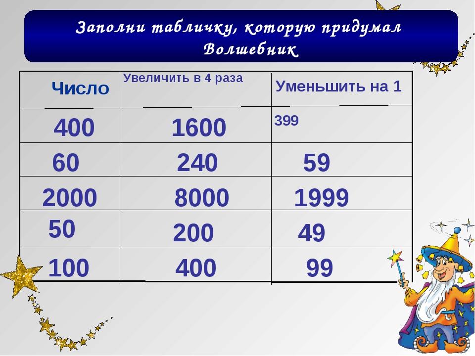 Заполни табличку, которую придумал Волшебник 99 400 100 49 200 50 1999 8000 2...