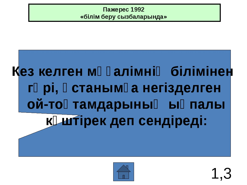 4,1 Мектепті дамыту факторлары 1.Ойлау жолдары. 2. Жұмыс әдістері 3. Жұмыс құ...