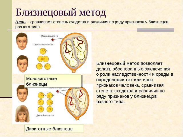 Близнецовый метод Близнецовый метод позволяет делать обоснованные заключения...