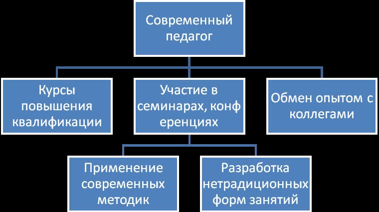 http://rudocs.exdat.com/pars_docs/tw_refs/30/29211/29211_html_f9509bb.png