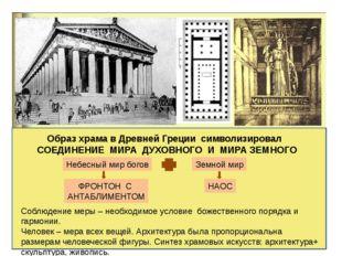 Образ храма в Древней Греции символизировал СОЕДИНЕНИЕ МИРА ДУХОВНОГО И МИРА