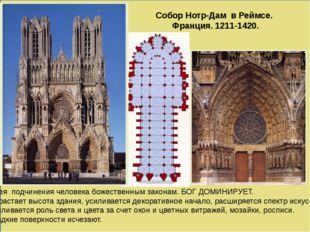 Собор Нотр-Дам в Реймсе. Франция. 1211-1420. Идея подчинения человека божест