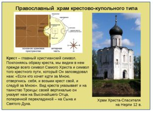 Православный храм крестово-купольного типа Храм Христа-Спасителя на Нерли 12