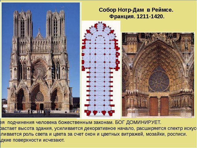 Собор Нотр-Дам в Реймсе. Франция. 1211-1420. Идея подчинения человека божест...