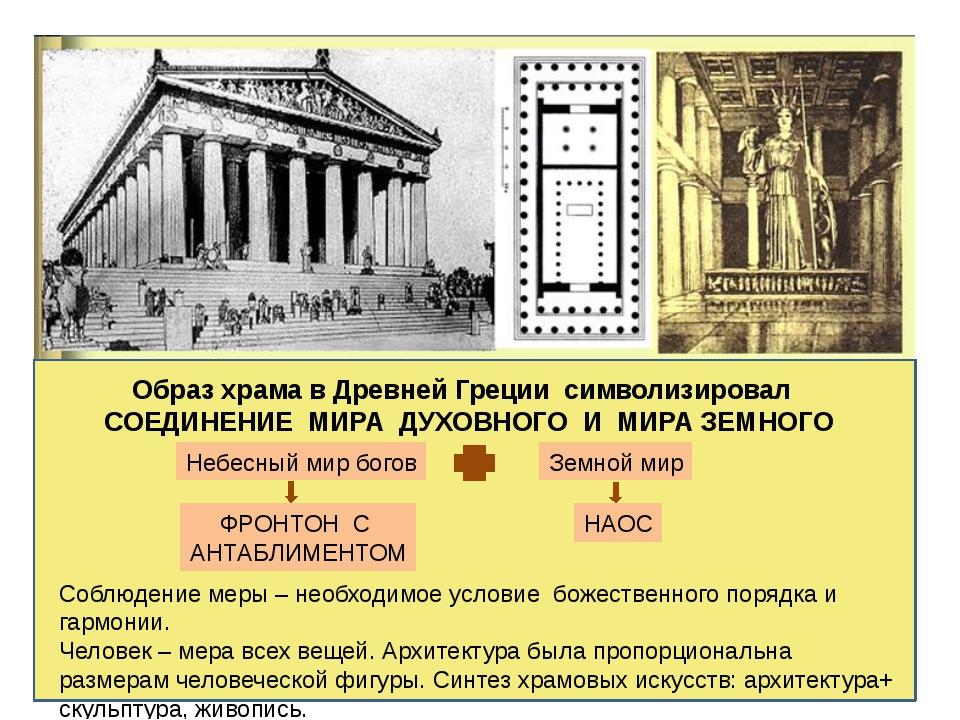 Образ храма в Древней Греции символизировал СОЕДИНЕНИЕ МИРА ДУХОВНОГО И МИРА...
