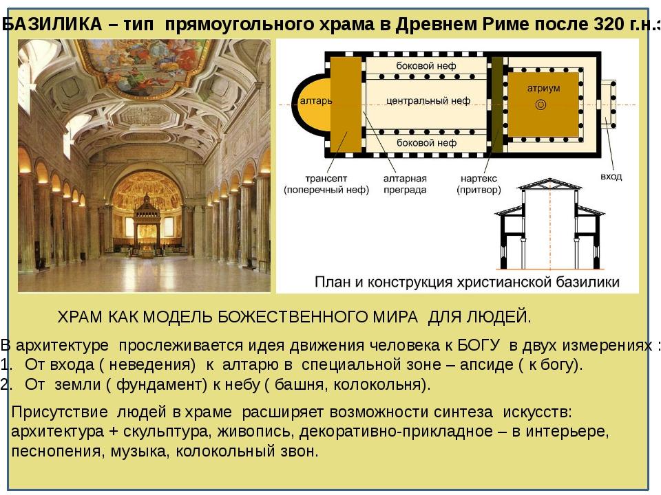 БАЗИЛИКА – тип прямоугольного храма в Древнем Риме после 320 г.н.э. ХРАМ КАК...
