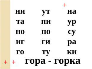 + + + гора - горка ниутна тапиур нопосу иггира готуки