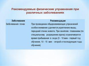 Рекомендуемые физические упражнения при различных заболеваниях ЗаболеванияРе