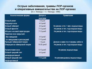 Острые заболевания, травмы ЛОР-органов и оперативные вмешательства на ЛОР-орг