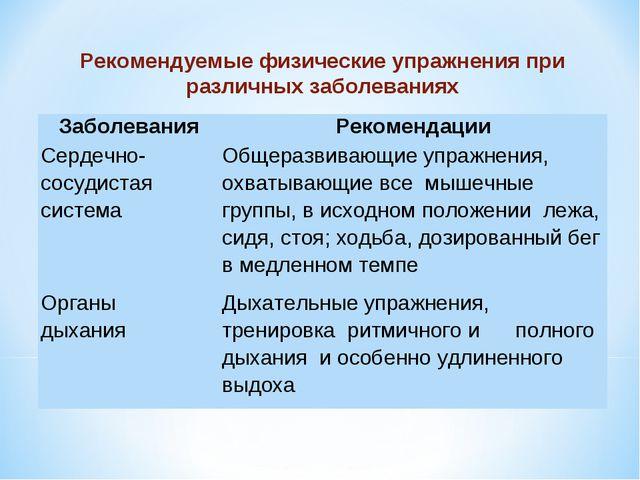 Рекомендуемые физические упражнения при различных заболеваниях ЗаболеванияРе...