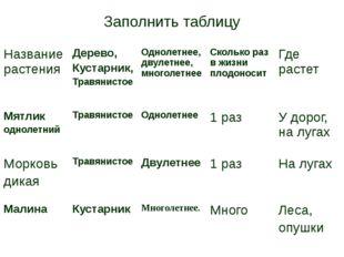 Заполнить таблицу Название растения Дерево, Кустарник, Травянистое Однолетнее