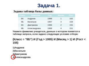 Задана таблица базы данных: Укажите фамилию учащегося, данные о котором появ