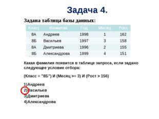Задана таблица базы данных: Какая фамилия появится в таблице запроса, если з