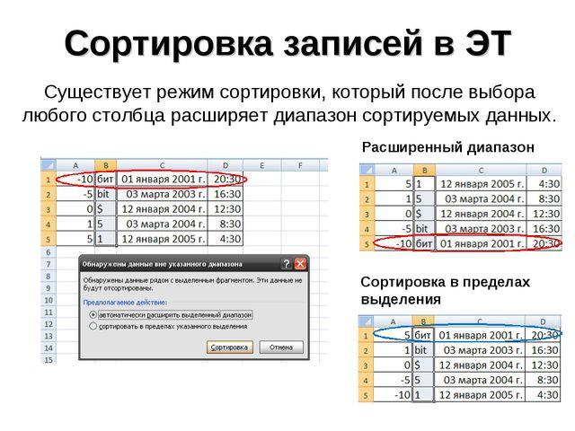 Существует режим сортировки, который после выбора любого столбца расширяет ди...