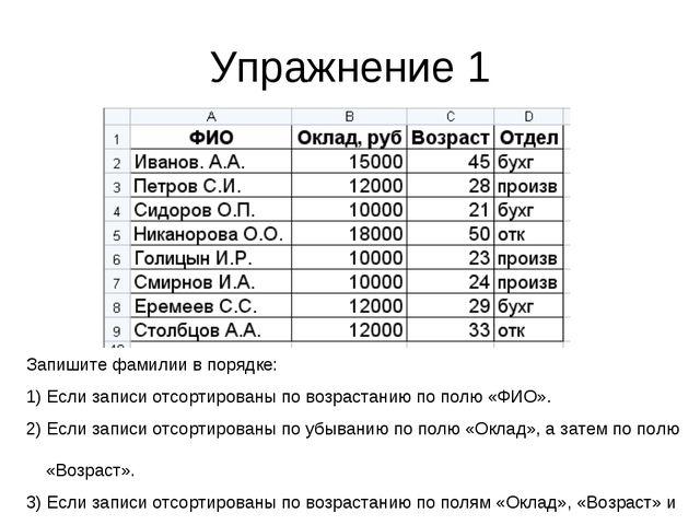 Запишите фамилии в порядке: 1) Если записи отсортированы по возрастанию по по...