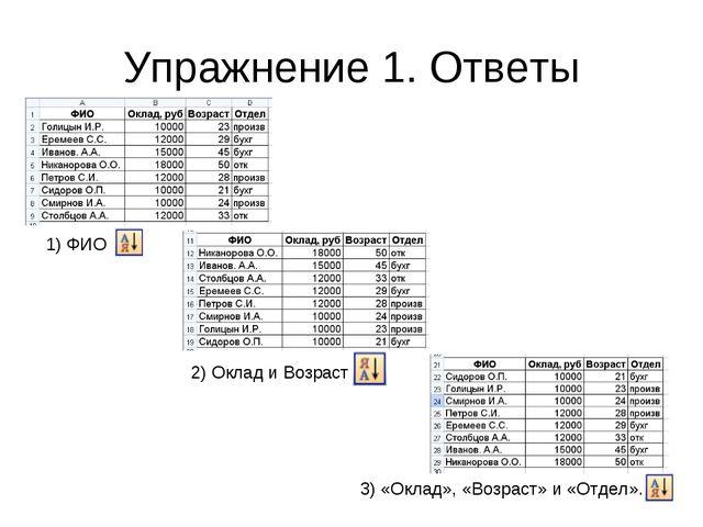 Упражнение 1. Ответы 3) «Оклад», «Возраст» и «Отдел». 1) ФИО 2) Оклад и Возраст
