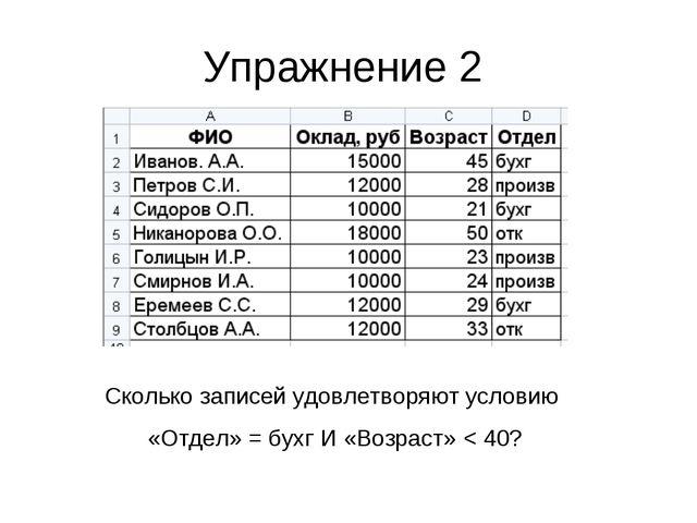 Упражнение 2 Сколько записей удовлетворяют условию «Отдел» = бухг И «Возраст»...
