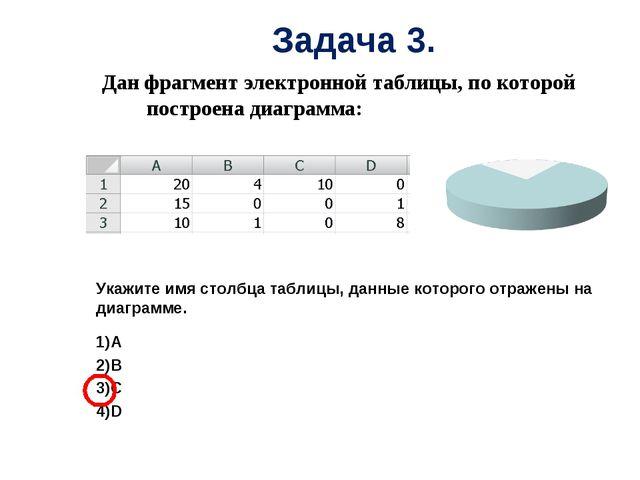 Дан фрагмент электронной таблицы, по которой построена диаграмма: Укажите им...