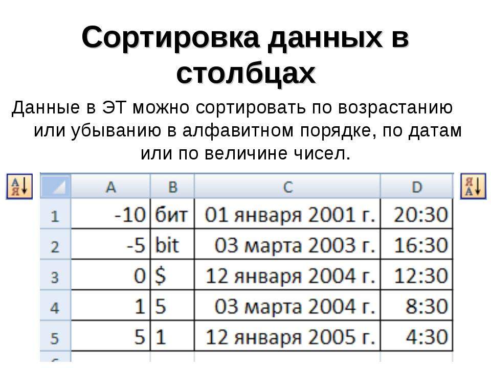 Сортировка данных в столбцах Данные в ЭТ можно сортировать по возрастанию или...