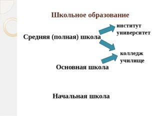Школьное образование Начальная школа Основная школа Средняя (полная) школа к
