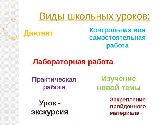 Профессия ученик урок обществознания в 6 классе