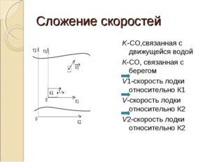 Сложение скоростей K-CO,связанная с движущейся водой К-СО, связанная с берего