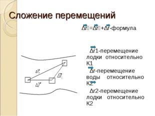 Сложение перемещений ∆r₂=∆r₁+∆r-формула ∆r1-перемещение лодки относительно К1