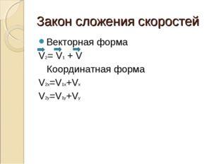 Закон сложения скоростей Векторная форма V2= V1 + V Координатная форма V2x=V1