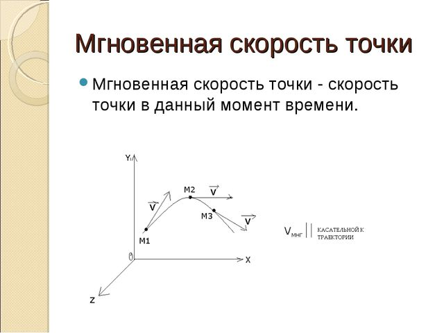 Мгновенная скорость точки Мгновенная скорость точки - скорость точки в данный...