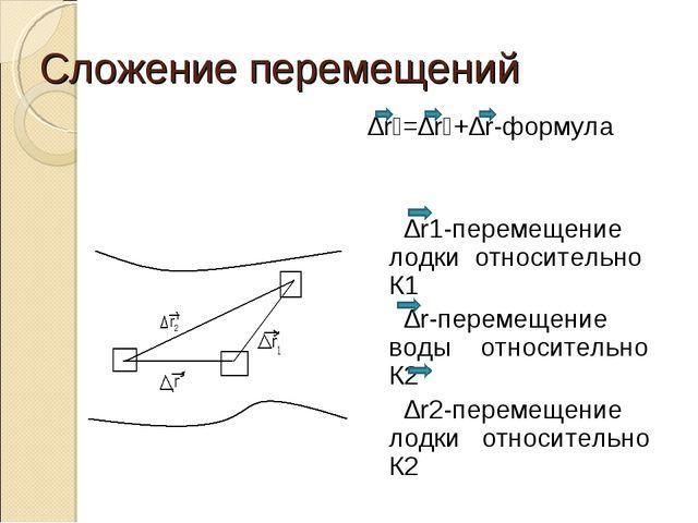 Сложение перемещений ∆r₂=∆r₁+∆r-формула ∆r1-перемещение лодки относительно К1...