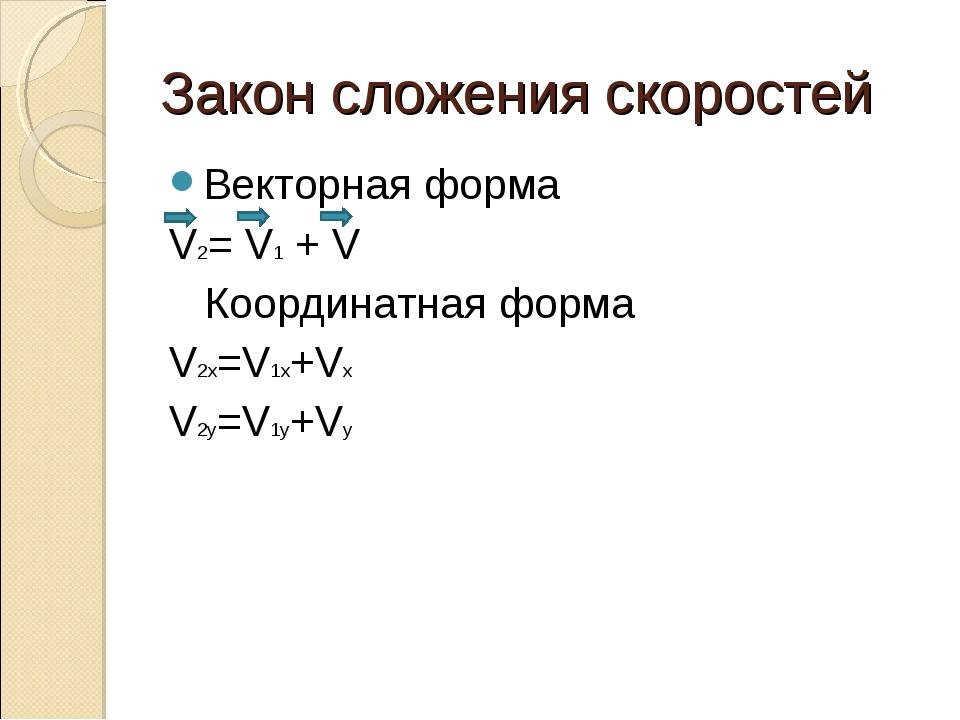 Закон сложения скоростей Векторная форма V2= V1 + V Координатная форма V2x=V1...