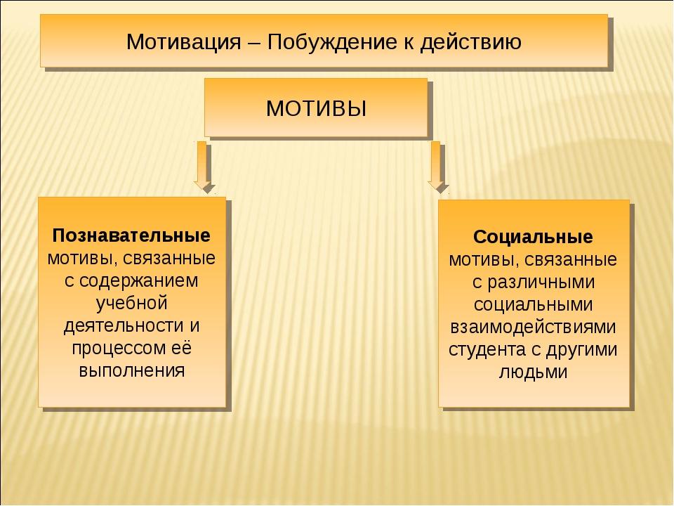 Мотивация – Побуждение к действию МОТИВЫ Познавательные мотивы, связанные с с...