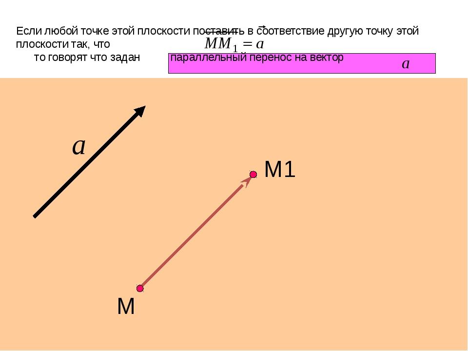 M Если любой точке этой плоскости поставить в соответствие другую точку этой...