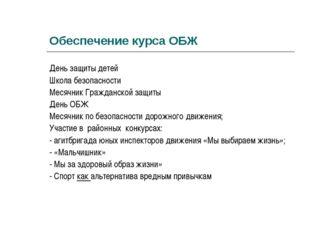 Обеспечение курса ОБЖ День защиты детей Школа безопасности Месячник Гражданск