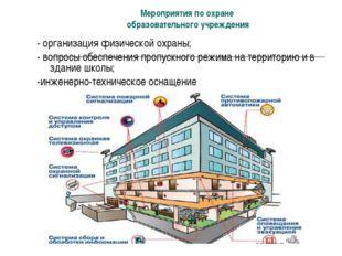 Мероприятия по охране образовательного учреждения - организация физической ох