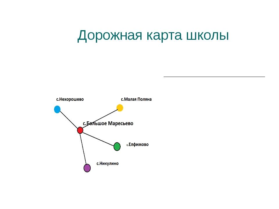 Дорожная карта школы