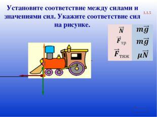 По какой формуле рассчитывают скорость равноускоренного прямолинейного движен