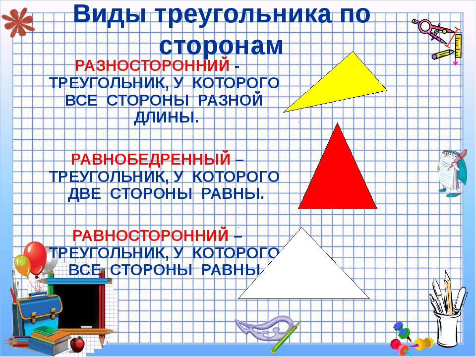 Виды треугольника по сторонам РАЗНОСТОРОННИЙ - ТРЕУГОЛЬНИК, У КОТОРОГО ВСЕ СТ...