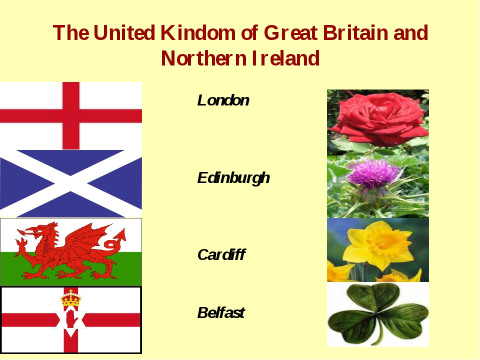 The United Kindom of Great Britain and Northern Ireland London Edinburgh Card...