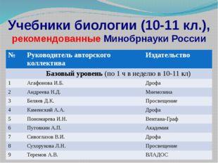 Учебники биологии (10-11 кл.), рекомендованные Минобрнауки России № Руководит