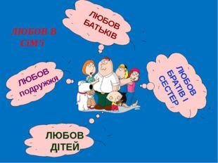 ЛЮБОВ В СіМ'ї ЛЮБОВ БАТЬКІВ ЛЮБОВ подружжя ЛЮБОВ БРАТІВ І СЕСТЕР ЛЮБОВ ДІТЕЙ