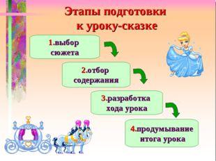 Этапы подготовки к уроку-сказке 1.выбор сюжета 2.отбор содержания 3.разработк